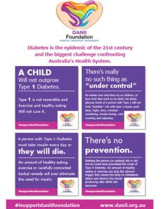 A2_DANII-Ty1-Awareness-Poster-Final