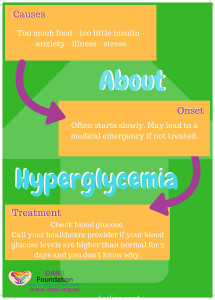 Hyper-symptoms-causes