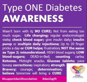 Ty1D Awareness